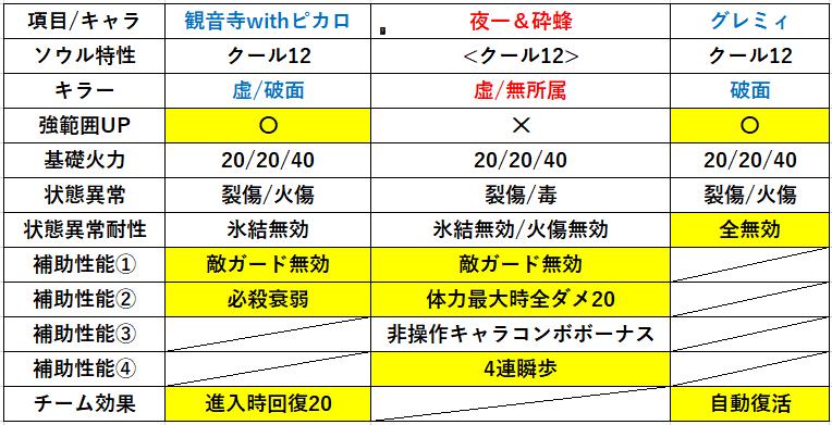 f:id:sakanadefish:20210603211116p:plain