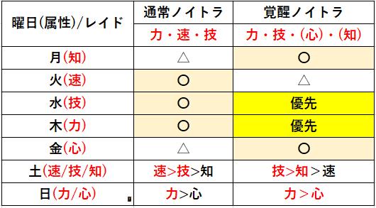 f:id:sakanadefish:20210604163406p:plain