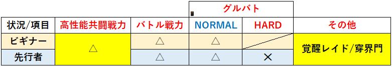 f:id:sakanadefish:20210604214142p:plain
