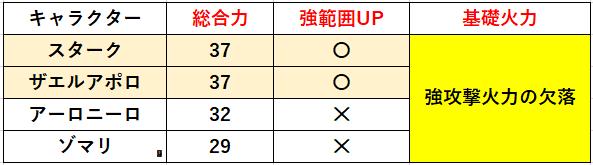 f:id:sakanadefish:20210604225443p:plain
