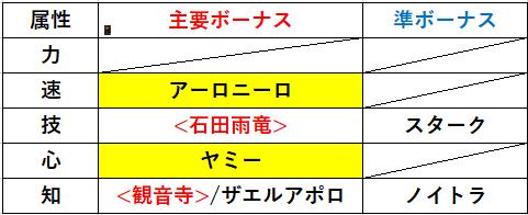f:id:sakanadefish:20210605000646p:plain