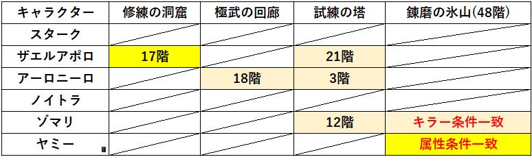 f:id:sakanadefish:20210605005611p:plain