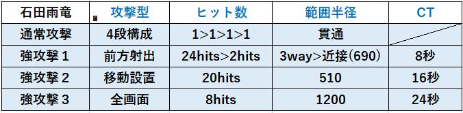 f:id:sakanadefish:20210607180249p:plain
