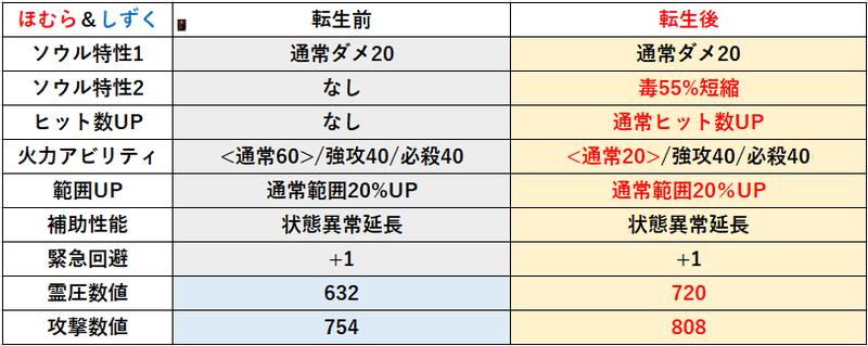 f:id:sakanadefish:20210610192856p:plain