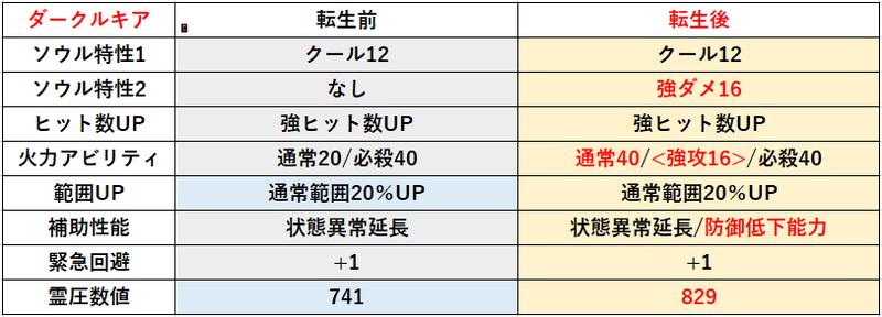 f:id:sakanadefish:20210610192901p:plain