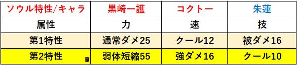 f:id:sakanadefish:20210610193541p:plain