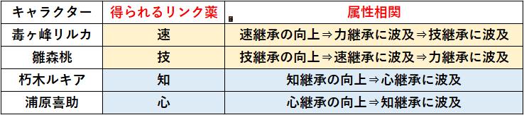f:id:sakanadefish:20210612104805p:plain