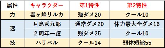 f:id:sakanadefish:20210614095553p:plain
