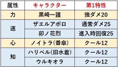f:id:sakanadefish:20210614100437p:plain