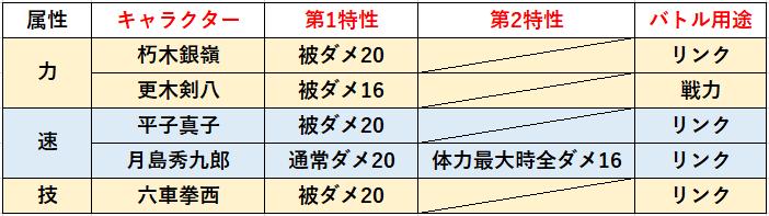 f:id:sakanadefish:20210614103552p:plain