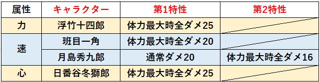 f:id:sakanadefish:20210614104355p:plain