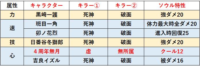 f:id:sakanadefish:20210614105732p:plain