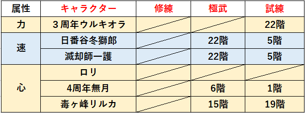 f:id:sakanadefish:20210614115110p:plain