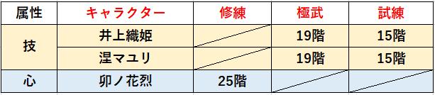f:id:sakanadefish:20210614115449p:plain