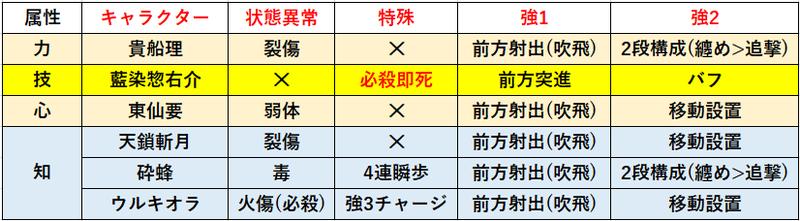 f:id:sakanadefish:20210614120256p:plain