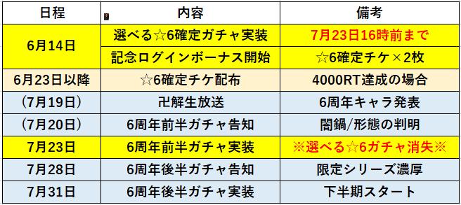 f:id:sakanadefish:20210614122648p:plain