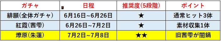 f:id:sakanadefish:20210615204436p:plain