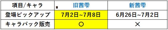 f:id:sakanadefish:20210616064232p:plain