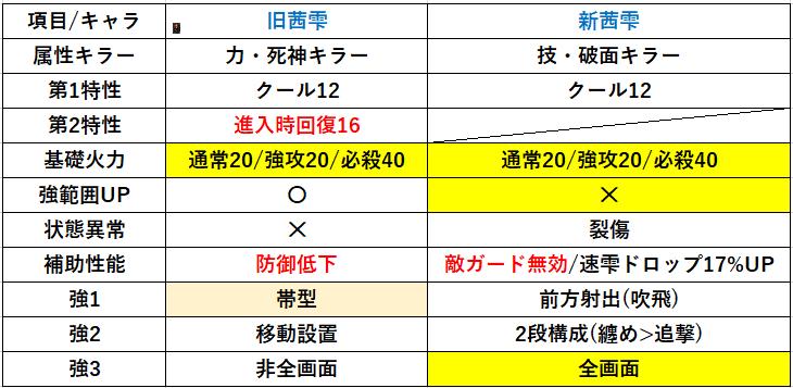 f:id:sakanadefish:20210616073822p:plain
