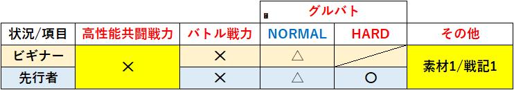 f:id:sakanadefish:20210616084345p:plain