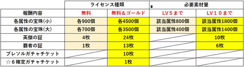f:id:sakanadefish:20210616095222p:plain
