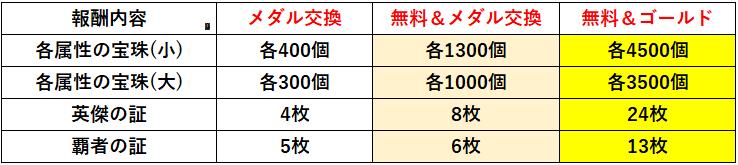 f:id:sakanadefish:20210616142335p:plain