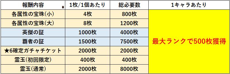 f:id:sakanadefish:20210616143827p:plain