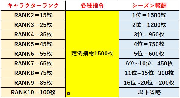 f:id:sakanadefish:20210616150641p:plain