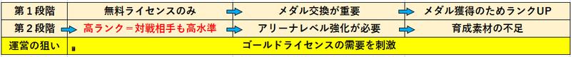 f:id:sakanadefish:20210616153856p:plain