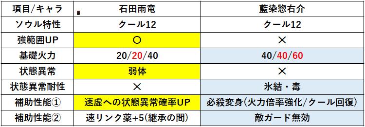 f:id:sakanadefish:20210618195148p:plain