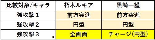 f:id:sakanadefish:20210622205538p:plain