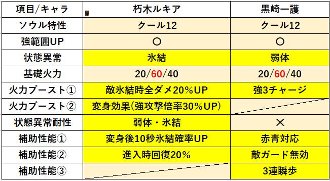 f:id:sakanadefish:20210622210701p:plain