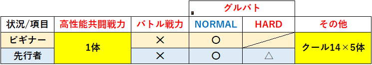 f:id:sakanadefish:20210623113614p:plain