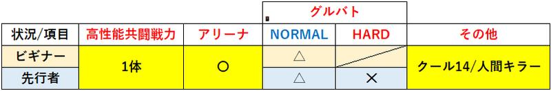 f:id:sakanadefish:20210625110449p:plain
