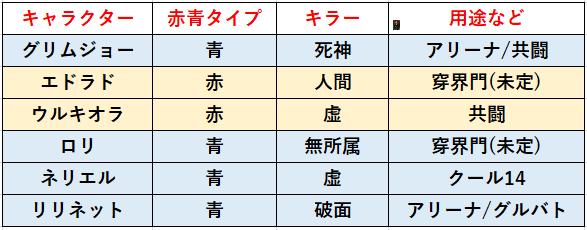 f:id:sakanadefish:20210625133705p:plain