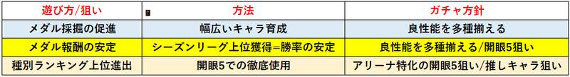 f:id:sakanadefish:20210625142045p:plain