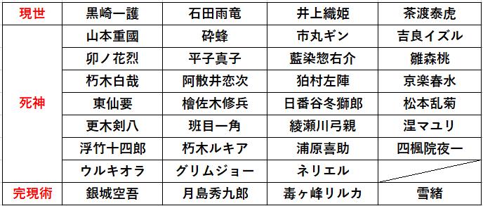 f:id:sakanadefish:20210626160329p:plain