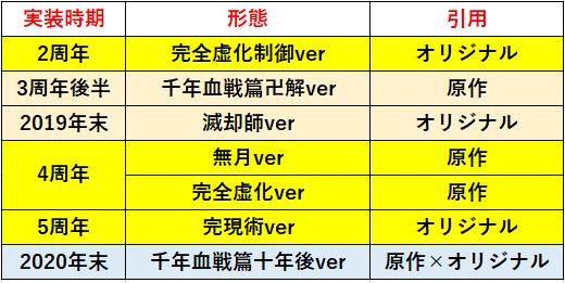 f:id:sakanadefish:20210626180457p:plain