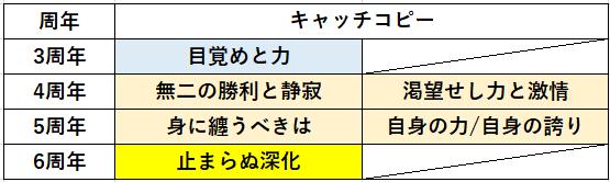 f:id:sakanadefish:20210626184430p:plain