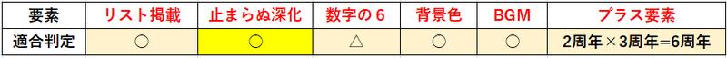 f:id:sakanadefish:20210627034151p:plain