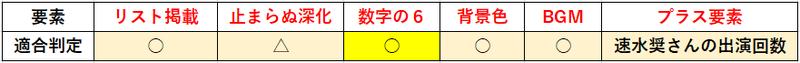 f:id:sakanadefish:20210627034557p:plain