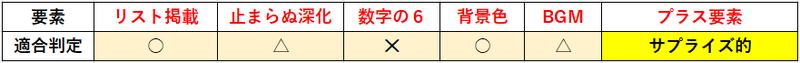 f:id:sakanadefish:20210627034603p:plain