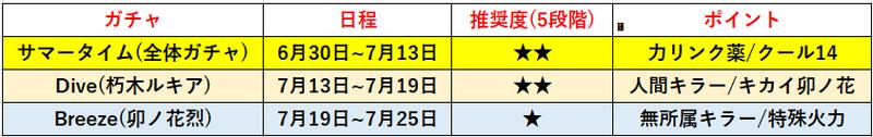 f:id:sakanadefish:20210629134639p:plain
