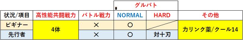f:id:sakanadefish:20210629203409p:plain