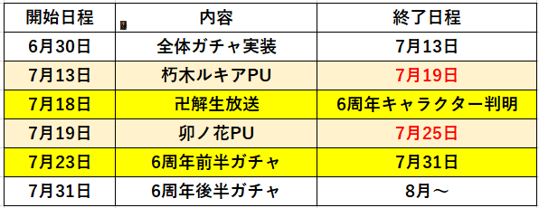 f:id:sakanadefish:20210630003033p:plain