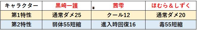 f:id:sakanadefish:20210702131021p:plain