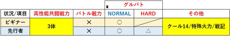 f:id:sakanadefish:20210703015635p:plain