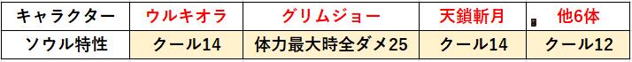 f:id:sakanadefish:20210703023432p:plain