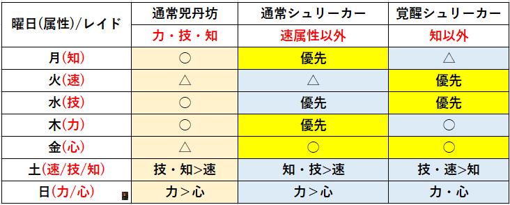 f:id:sakanadefish:20210705231139p:plain