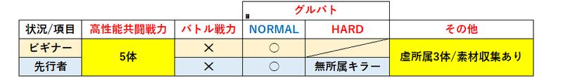 f:id:sakanadefish:20210706014454p:plain
